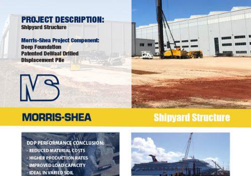 Shipyard Structure Deep Foundation